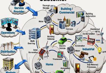15-smartizacion-servitizacion
